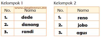 Anggota Kelompok Putra Kelompok 1 dan 2 www.simplenews.me