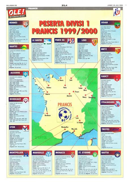 PESERTA DIVISI 1 PRANCIS 1999/2000