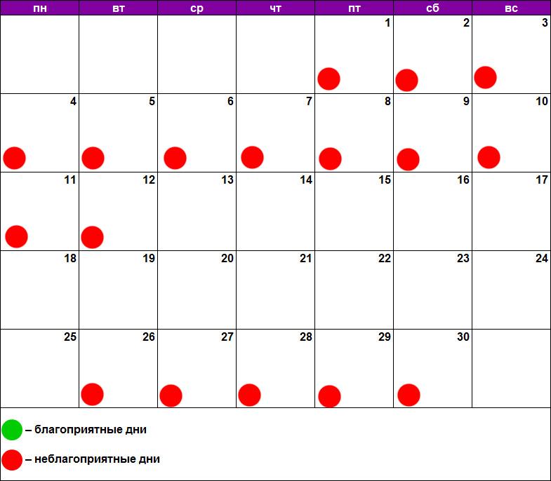 Лунный календарь чистки лица ноябрь 2019
