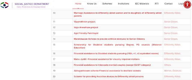 Kerala Mandahasam Scheme