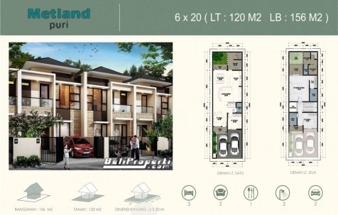 layout rumah allium metland puri