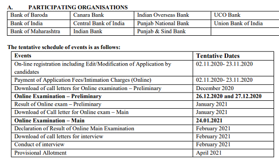 IBPS SO Exam date and admit card release date