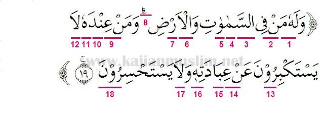 Hukum Tajwid Surat Al-Anbiya Ayat 19