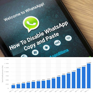 Remove WhatsApp Copy and Paste In One Minutes