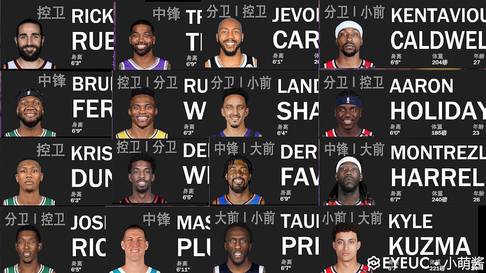 NBA 2K21 UPDATED PORTRAITS LATEST TRANSACTIONS AND ROOKIES PACK V7.31 by Xiaomeng sauce
