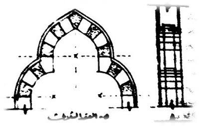 انواع العقود   عماره اسلاميه 5