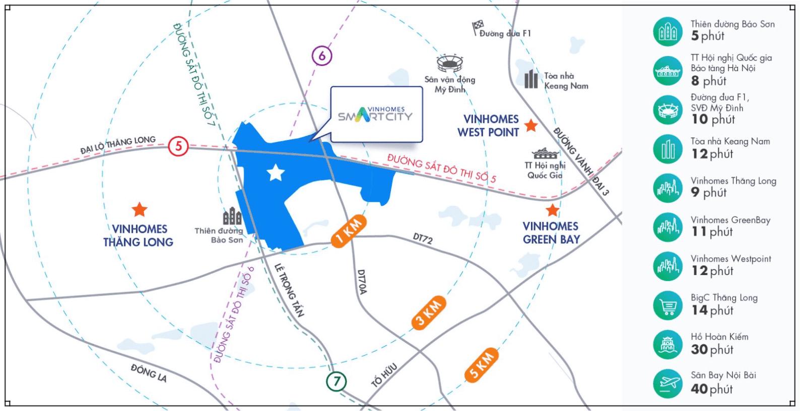 Vị trí của khu đô thị Vinhomes Smart City
