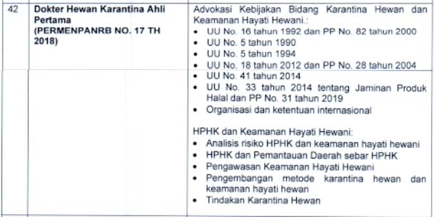 Kisi-kisi Materi SKB CPNS 2021: Dokter Hewan Karantina (Ahli Pertama)