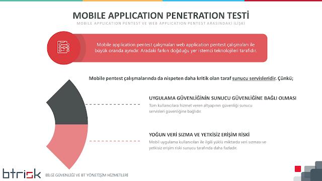 Mobile Application Pentest Nedir