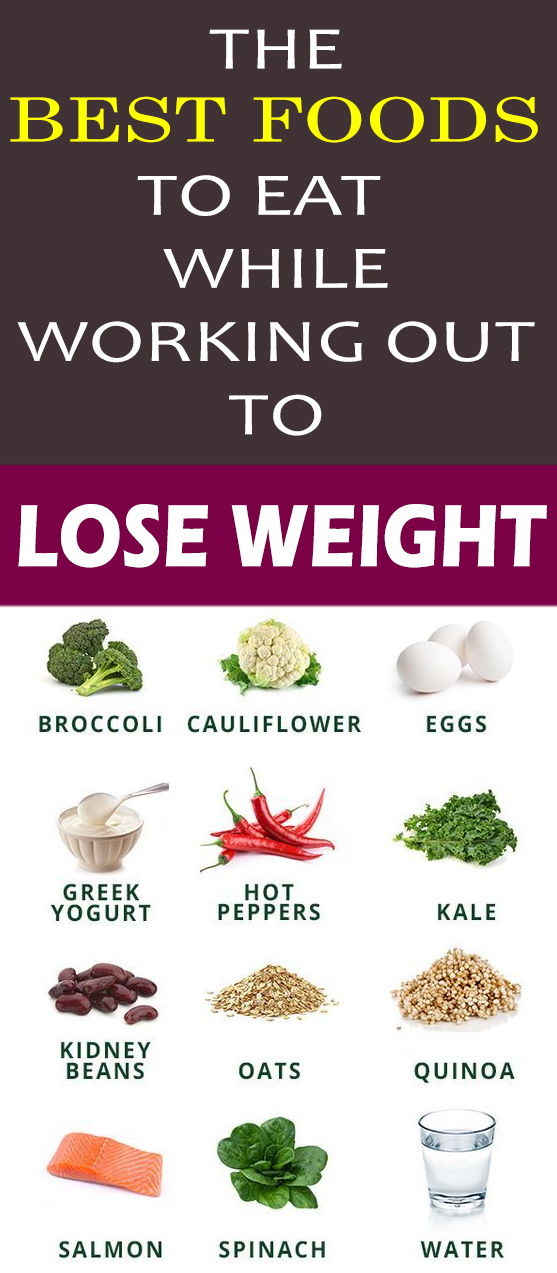 the best foods for weight loss