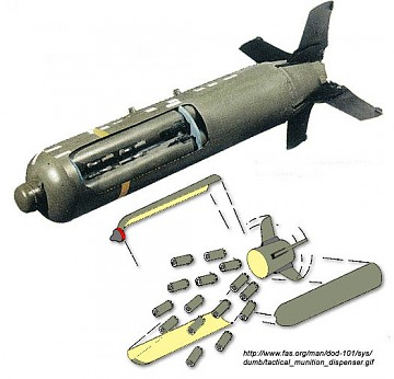 Resultado de imagem para bomba cluster