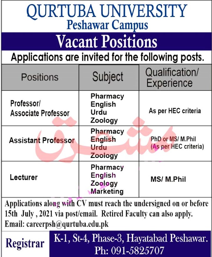 Latest Jobs in Qurtuba University Peshawar Campus 2021