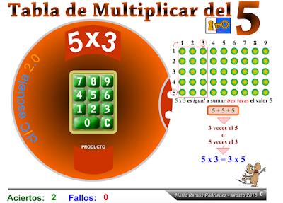 http://www3.gobiernodecanarias.org/medusa/eltanquematematico/tablasnuevas/tabladel5_p.html