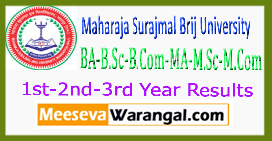 Brij University BA-B.Sc-B.Com-MA-M.Sc-M.Com 1st-2nd-3rd Year Results 2017