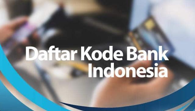 Kode Bank di Indonesia