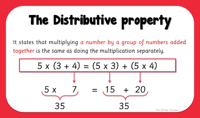 Definition of distributive property