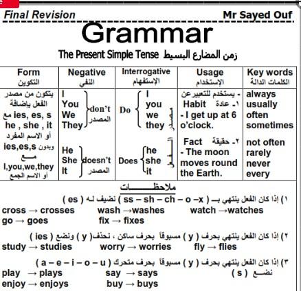 مراجعه grammar للصف الثالث الاعدادي مستر سيد عوف