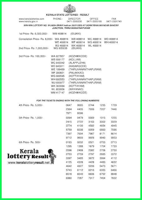 Kerala Lottery Result 20-01-2020 Win Win W-548 (keralalotteryresult.net)