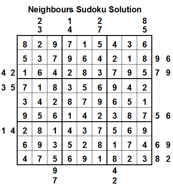 Neighbours Sudoku (Daily Sudoku League #83) Solution