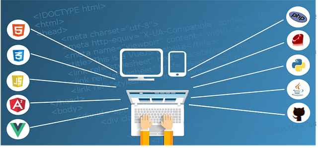 Type of hosting in hindi
