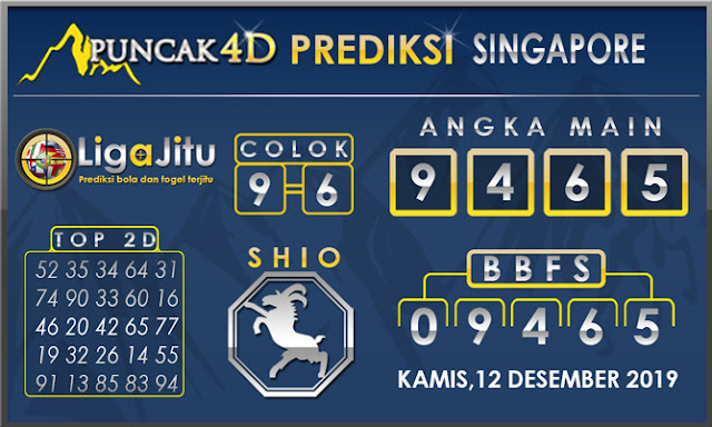 PREDIKSI TOGEL SINGAPORE PUNCAK4D 12 DESEMBER2019