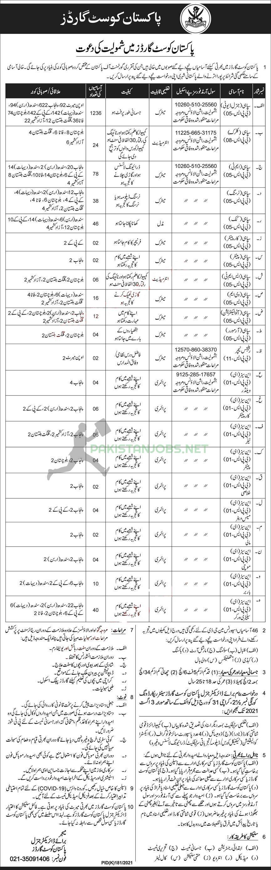 Pakistan Coast Guard Jobs 2021 Latest