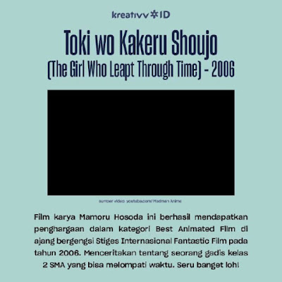 Film Anime Seru Toki wo Kakeru Shoujo (The Girl Who Leapt Through Time) - 2006