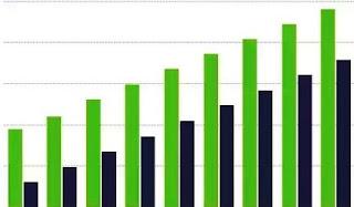 Pengertian Mobilitas Sosial, Vertikal, Horizontal dan Bentuk-Bentuk Mobilitas Sosial