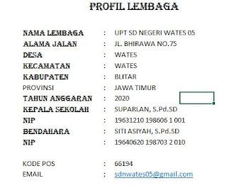 lengkapi pengisian profil lembaga