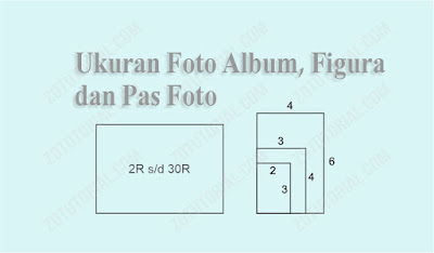 Macam-macam Ukuran Foto Album, Figura dan Pas Foto