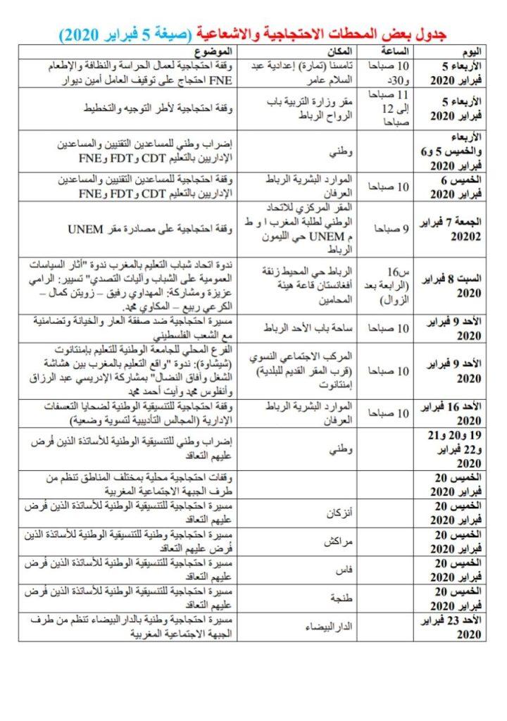 النقابات تعلن فبراير شهرا للاحتجاجات