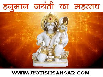 Hanuman Jayanti In Hindi jyotish