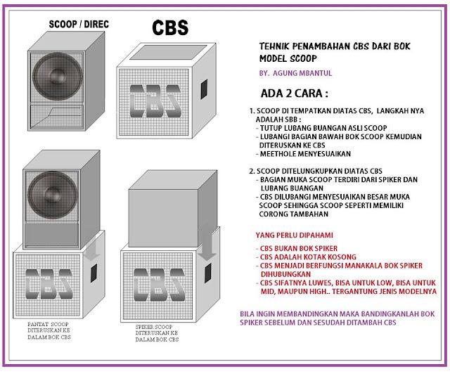skeama box cbs