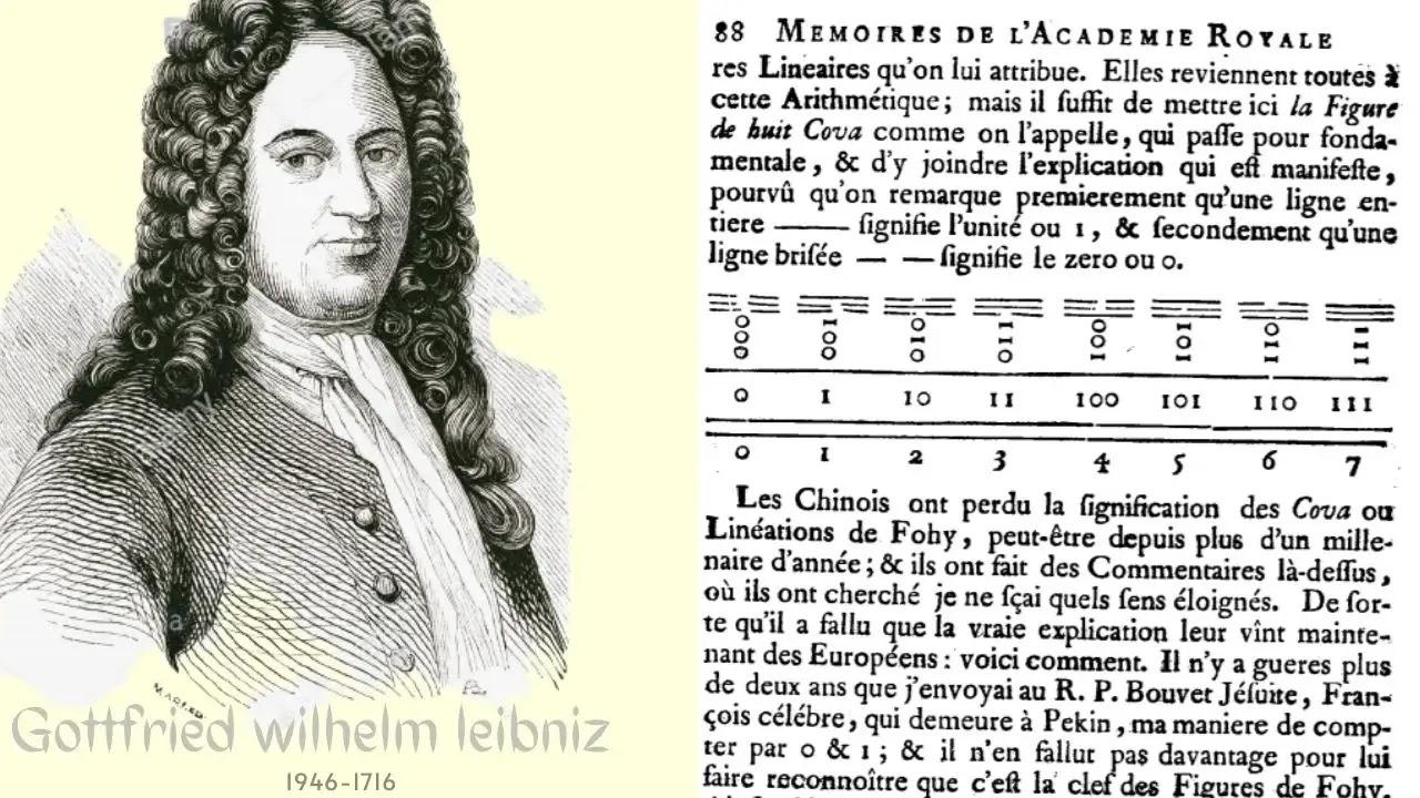 Gottfried Leibniz a german mathematician