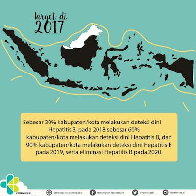 Pentingnya Deteksi Dini Hepatitis di Indonesia