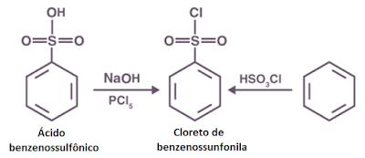 preparo cloreto de benzenossulfonila reaçao