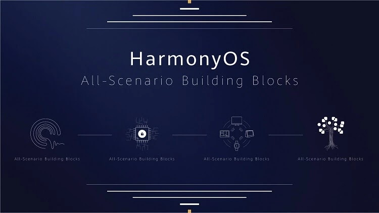Huawei Intros HarmonyOS, also Known as Hongmeng