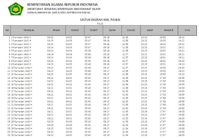 Jadwal Imsakiyah Ramadhan 1442 H Kabupaten Piniai, Provinsi Papua