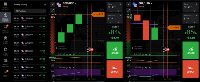 how to trading binary option