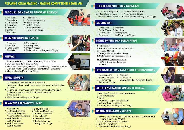 Pendaftaran Siswa Baru di SMK Negeri 1 Boyolangu Tulungagung Tahun 2018