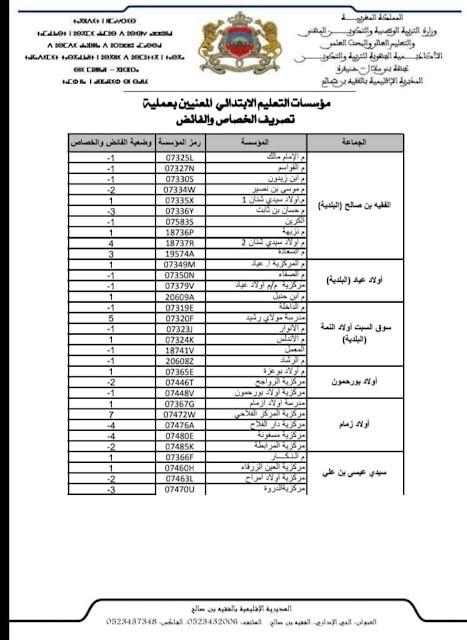 في شأن عملية تدبير الفائض والخصاص بمديرية الفقيه بن صالح