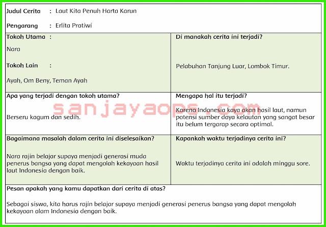 kunci jawaban halaman 210 tema 6 kelas 5