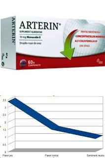 Pareri Arterin 60 comprimate Omega Pharma