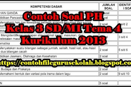 Contoh Soal PH Kelas 3 SD/MI Tema 4 Kurikulum 2013