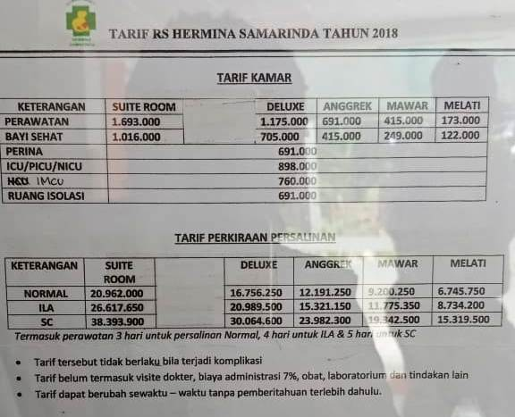 Berapa Biaya Persalinan di Samarinda  ?
