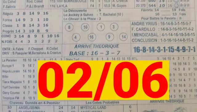 quinté Pronostic quinté+ Mercredi 02/06/2021