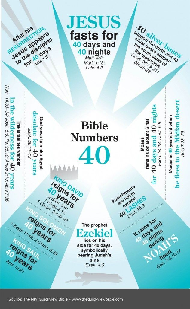 We can find all sorts of numbers in the Bible.