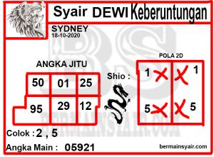 Kode syair Sydney Minggu 18 Oktober 2020 297