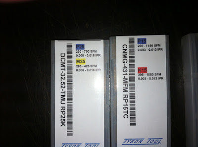 Tyson Tools Labels