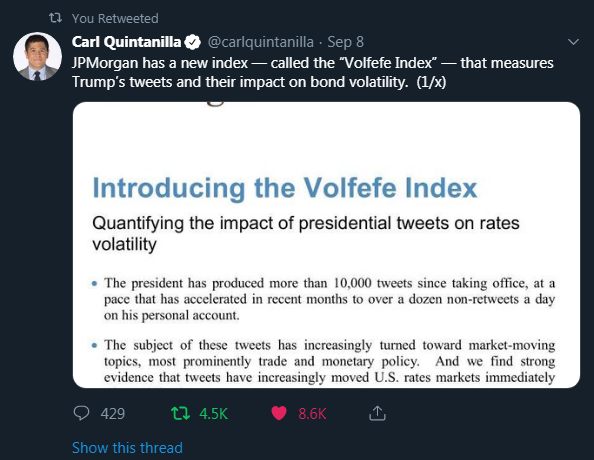 Volfefe Index